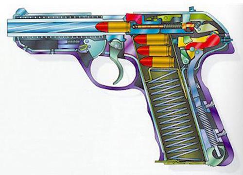 Схема пистолета HK P9S