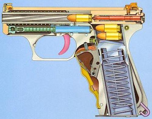 Схема устройства пистолета HK P7