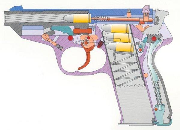 Схема пистолета Вальтер П5