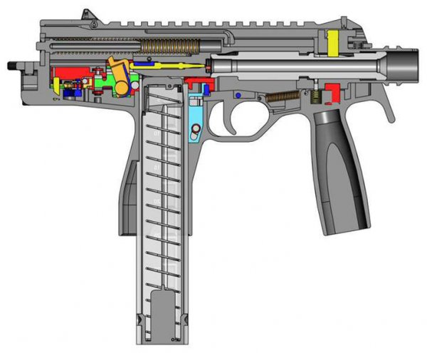 Пистолет пулемет схемы