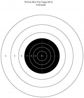 Мишень NRA на 15 м для медленной стрельбы